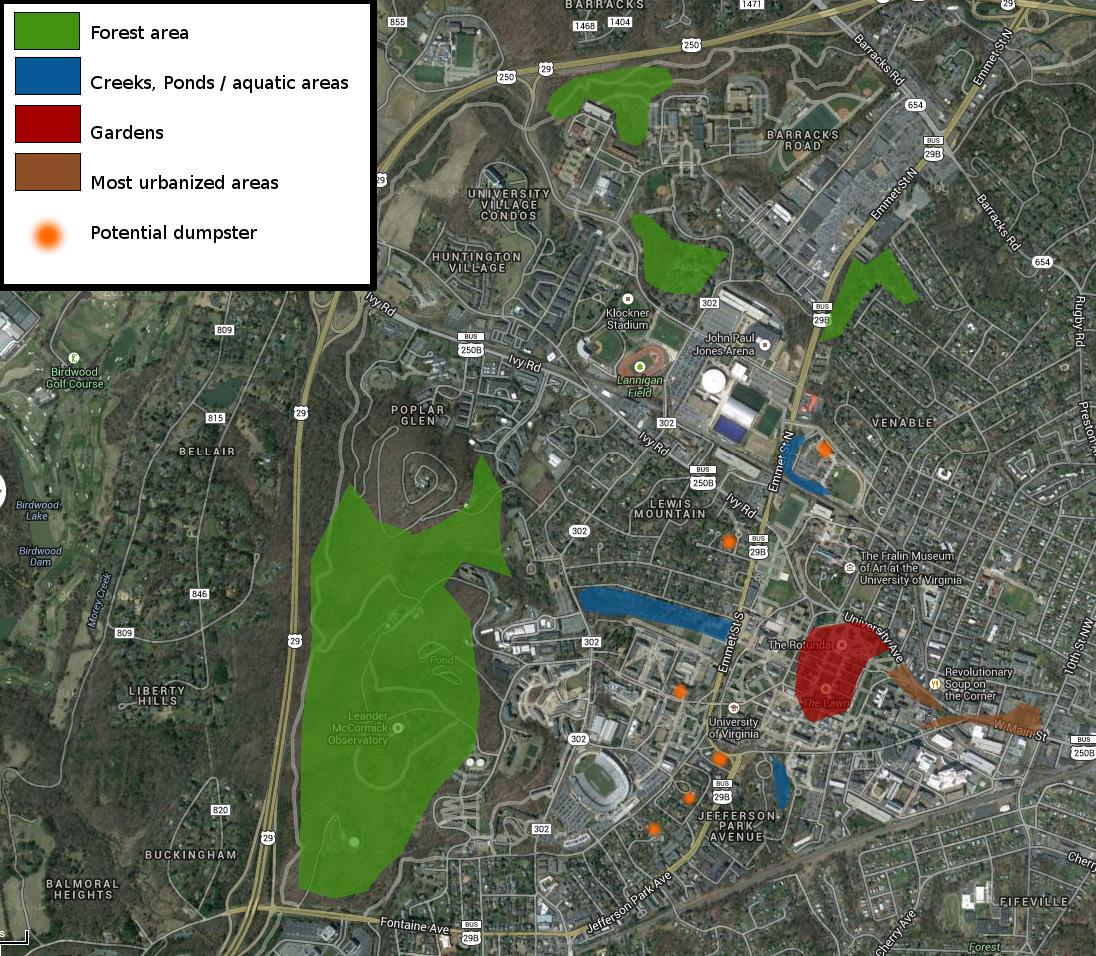 UVa BioGrounds areas